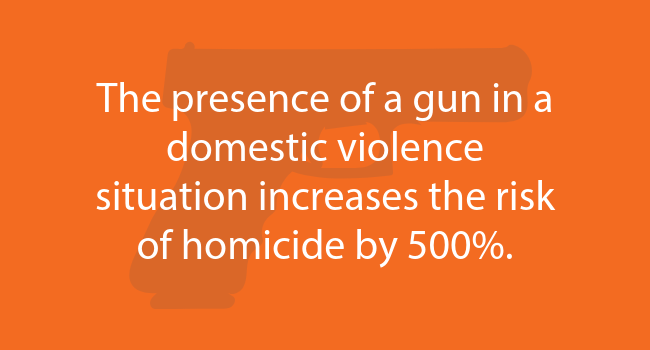 The presence of a gun in a domestic violence situation increases the risk of homicide by 500%.